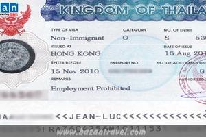 Dịch Vụ Hỗ Trợ Làm Visa đi Brunei