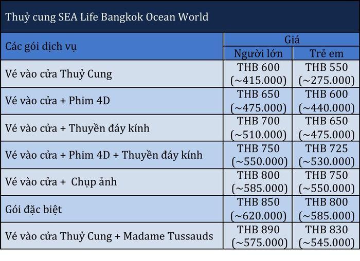 gia-ve-thuy-cung-sea-life-thai-lan