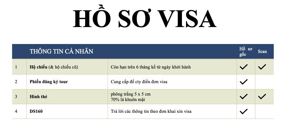 ho-so-visa