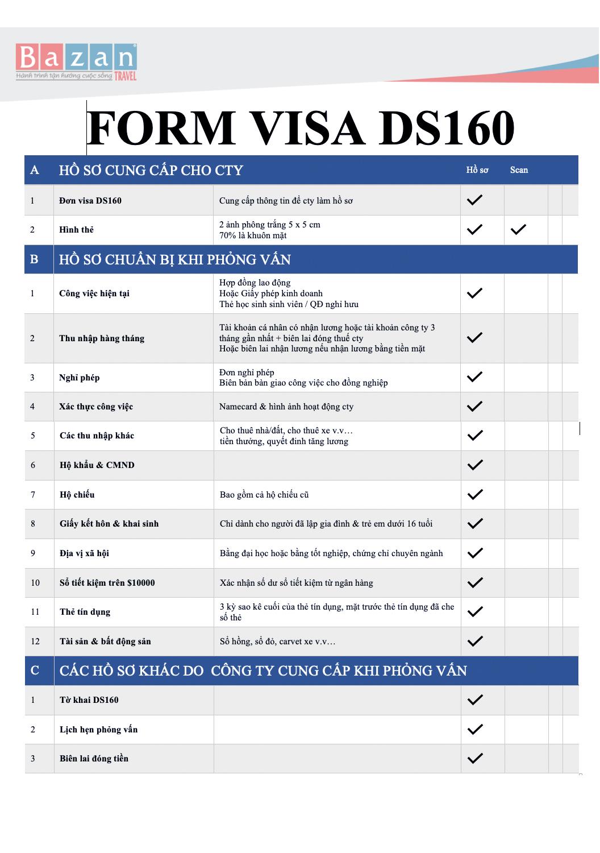 from visa